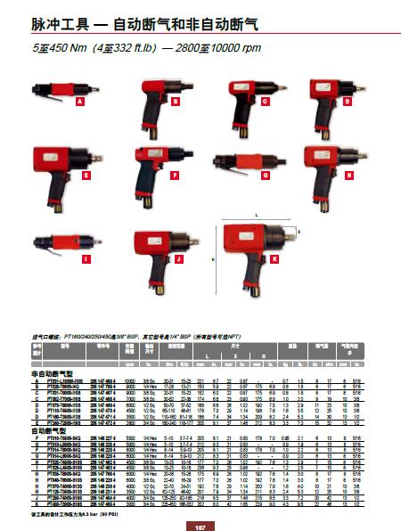 阿特拉斯扭矩扳手_气枪油压脉冲扳手 -马头,Desoutter装配工具,气动螺丝刀,定扭矩 ...